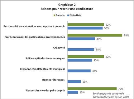 Mix_reseaux_sociaux_graph2