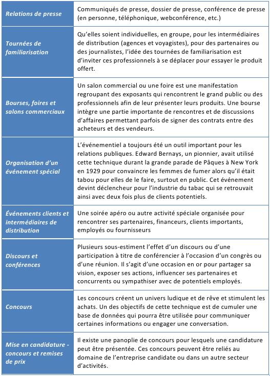 Outils_relations_publiques_image2