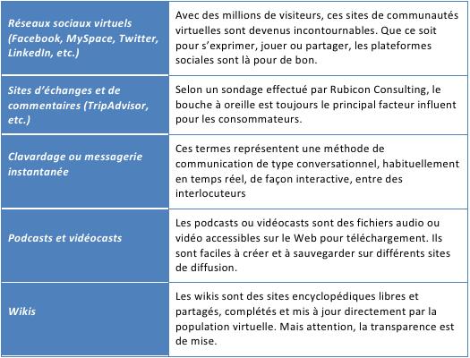 Outils_relations_publiques_image3