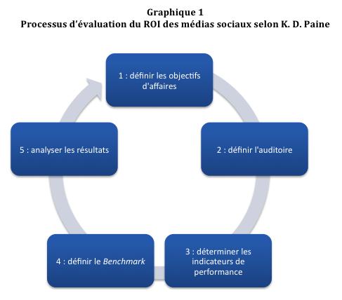 exemple discussion site de rencontre Strasbourg