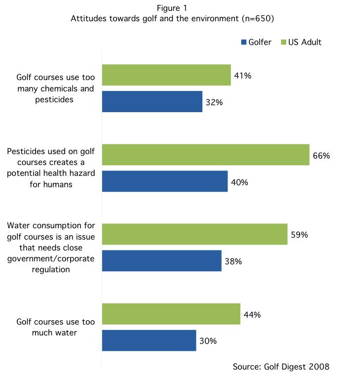 golf_vs_environnement1