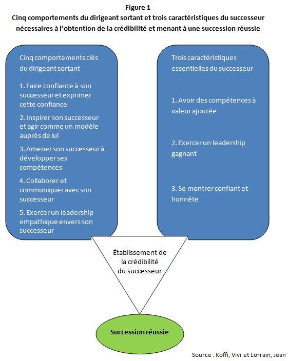 Stimuler_lentrepreneuriat_image2