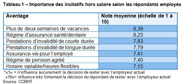 Industrie_cherche_employes_tabl1