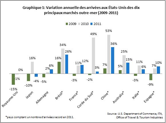 Geant_sereveille_Graph1
