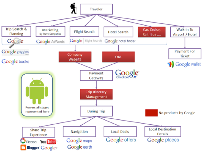 AL-Google Travel1_Image 5