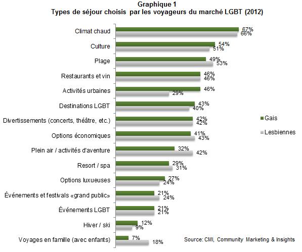 CB_LGBT_Graphique_1