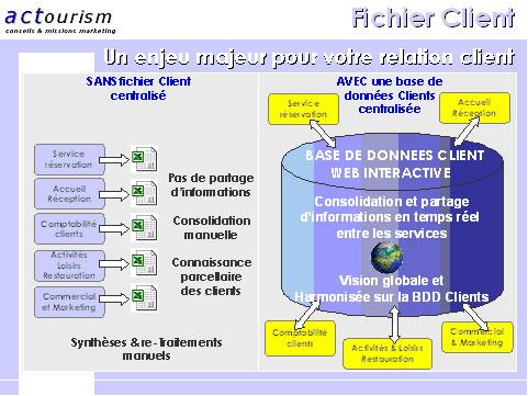 JYT_2007-12_fichiers_clients_img2