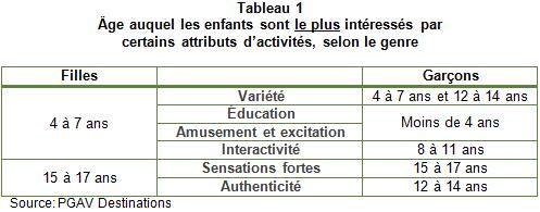 divertir_les_grands_comme_les_petits_Tableau1