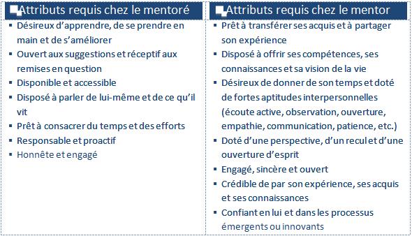 ND_Mon_mentor_heros_tableau_2
