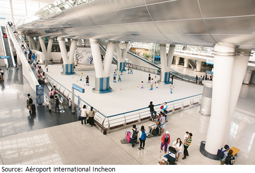analyse_aeroports_destination_patinoire
