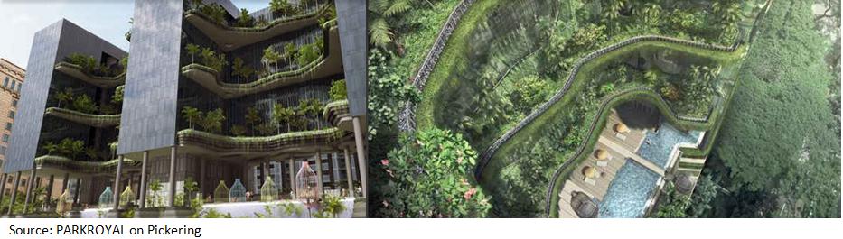 analyse_nouveaux_concepts_hoteliers_Parkroyal1