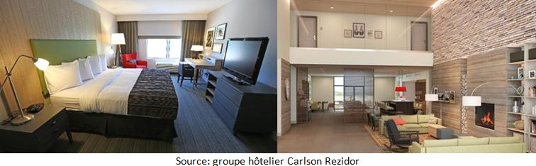 CN_analyse_hotels_Y_Carlson_Rezidor