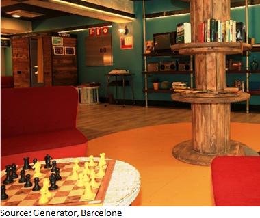 CN_analyse_hotels_Y_Generator