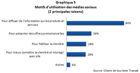 CL_Diagnostic_2_graphique_5