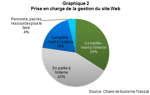 CP_Diagnostic_1_graphique_2