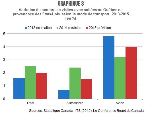 AL_ML_Assises_graph3