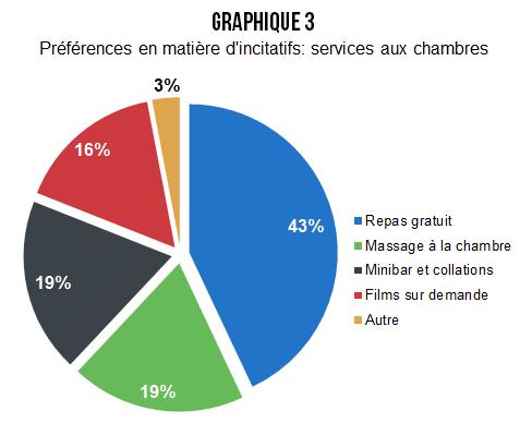 MLV_promos_hotel_mobiles_graph_3