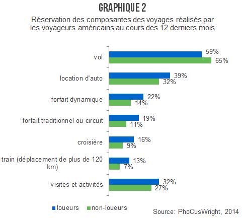 AL_Airbnb_1_graph_2