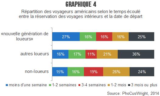 AL_Airbnb_2_graph_4