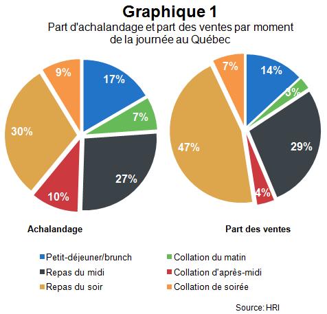 ML_restaurants_2014_graph_1