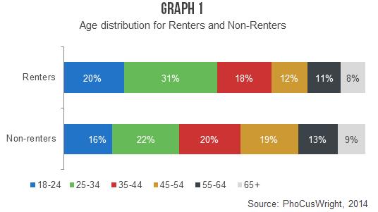 AL_Airbnb_1_anglais_graph_1