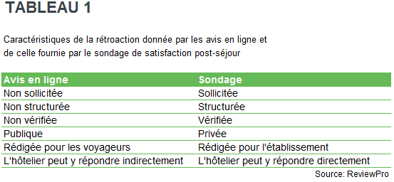 CB_sondage_satisfaction_tab_1