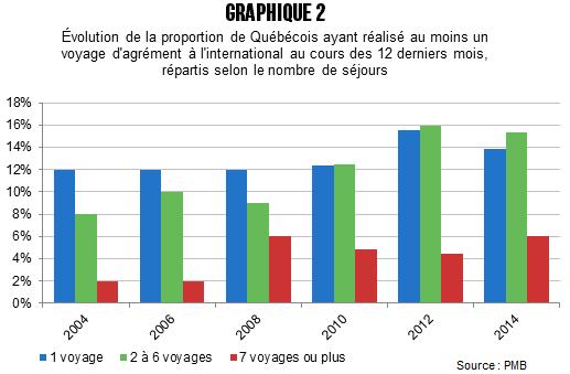 CB_Quebecois_plus_sorteux_avant_graph_2