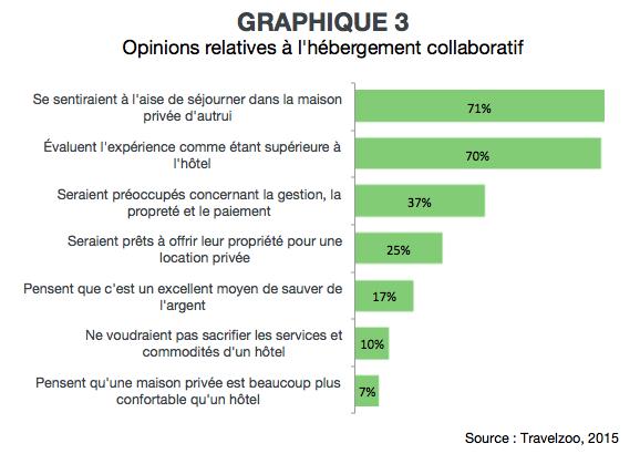 VL_prix_et_experience_graph3