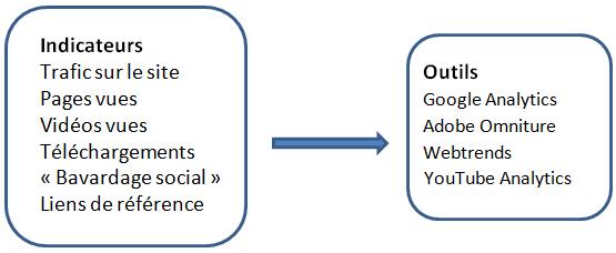 CN_contenu_marketing_efficace32
