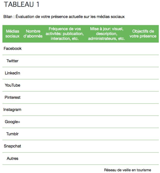 AR_Créer une stratégie de médias sociaux_1