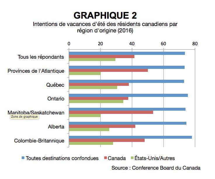 CN_Intentions_voyage_graphique.2