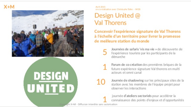 parcours_clients_Val_Thorens