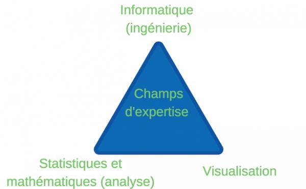 comment-faire-parler-donnees-expertise