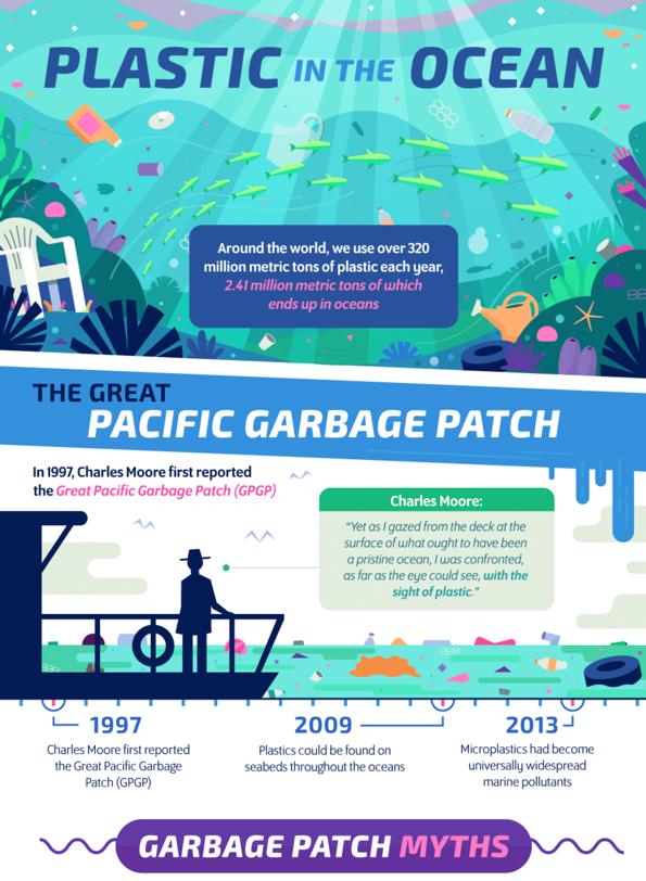 plastic-ocean-infographie