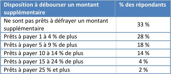 Reglementation_pollution_croisiere_tabl1