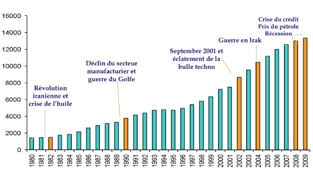 Geant_des_mers_graph1