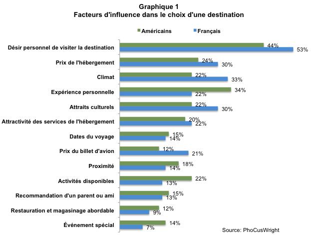 Marche_fit_graph1