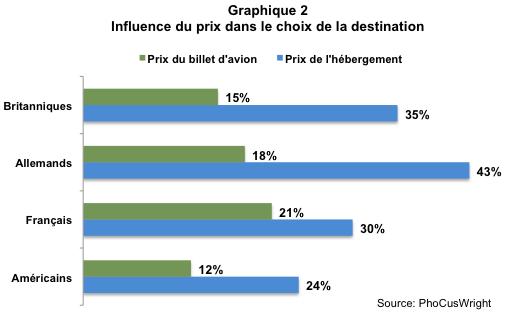 Marche_fit_graph2