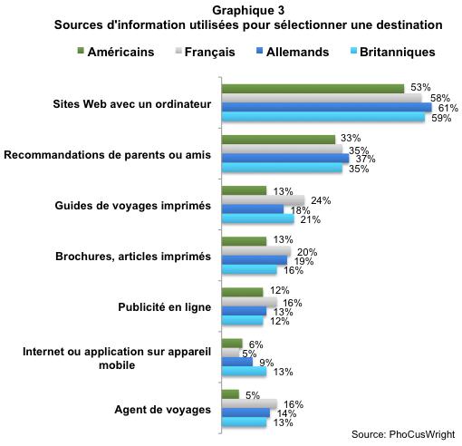 Marche_fit_graph3