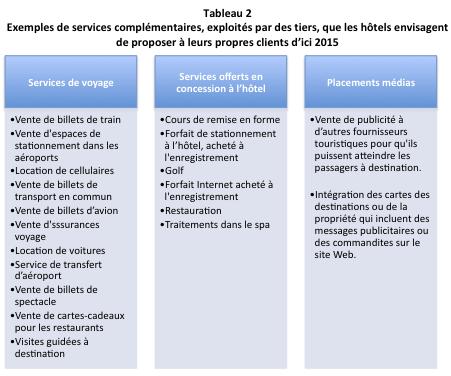Vente_croisee_tabl2