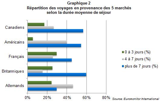 Cinq_marches_graphique2