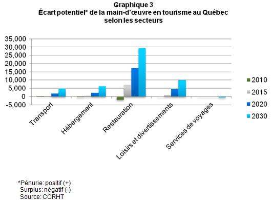 Industrie_cherche_employes_graph3