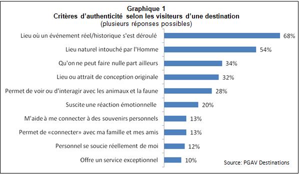 CN_Capsule_authenticité_graphique_1