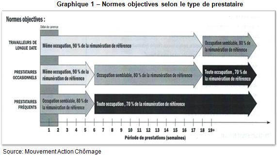 CBarry_la_reforme_de_l_assurance_emploi_Image1