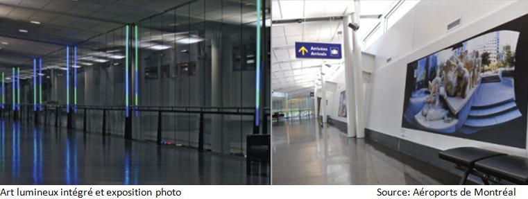 analyse_aeroports_aerogalerie