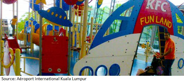 analyse_aeroports_destination_jeuxenfants_Kuala