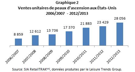 VL_petites_et_moyennes_station_Graphique2