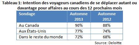 AL_Voyages_affaires_tableau1