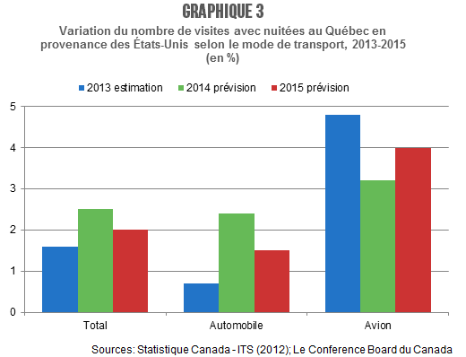 AL_ML_Assises_graph3