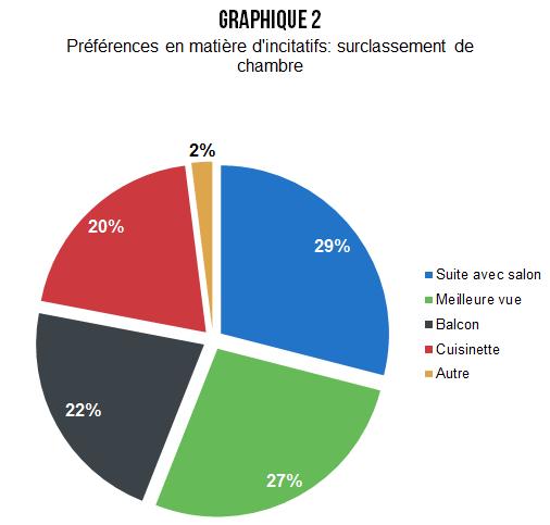 MLV_promos_hotel_mobiles_graph_2
